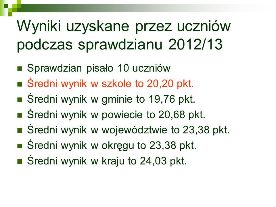 Wyniki uzyskane przez uczniów podczas sprawdzianu 2012/13