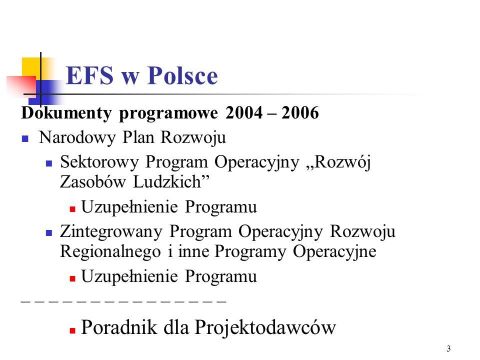 EFS w Polsce Poradnik dla Projektodawców