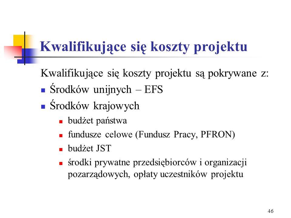 Kwalifikujące się koszty projektu