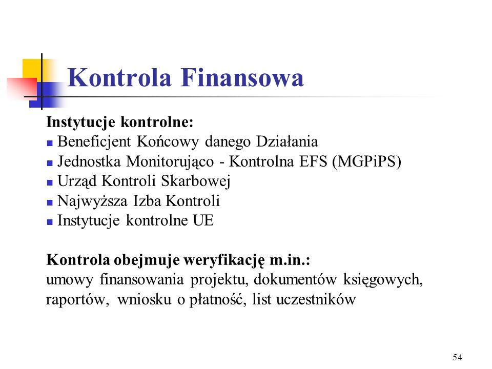 Kontrola Finansowa Instytucje kontrolne: