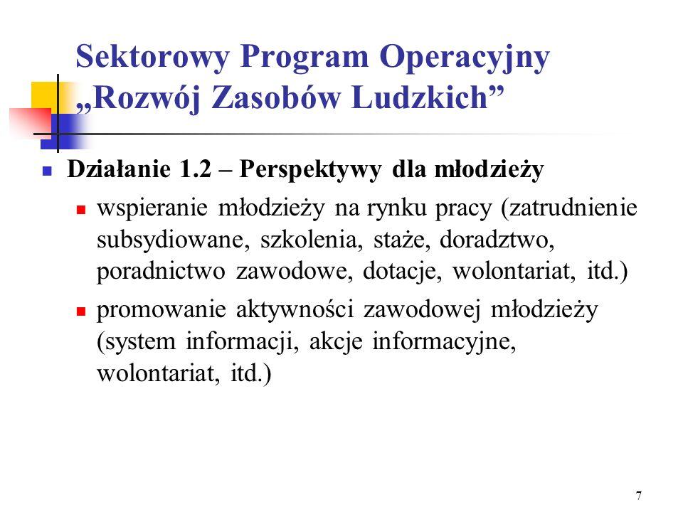 """Sektorowy Program Operacyjny """"Rozwój Zasobów Ludzkich"""