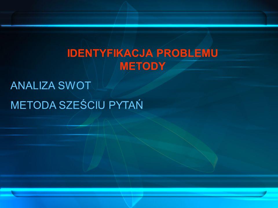 IDENTYFIKACJA PROBLEMU METODY