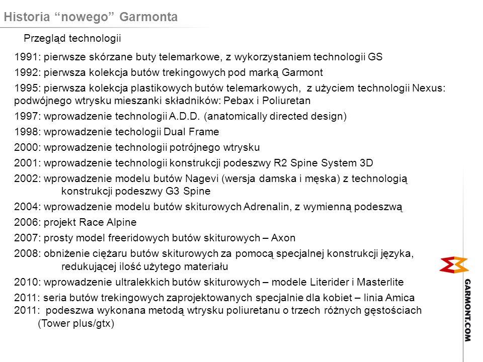 Historia nowego Garmonta
