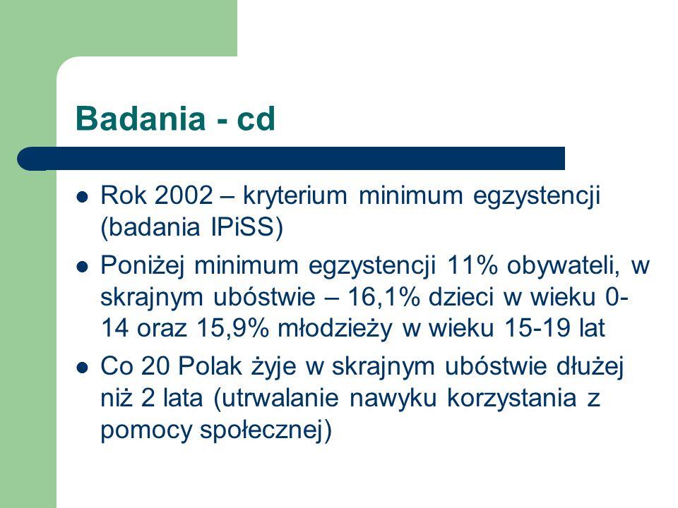 Badania - cd Rok 2002 – kryterium minimum egzystencji (badania IPiSS)