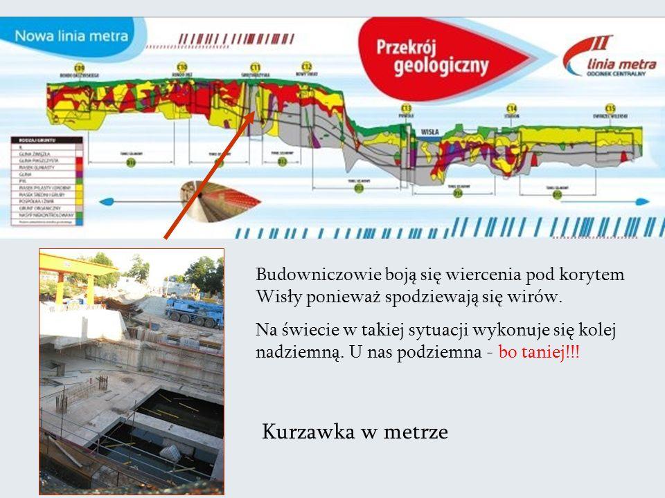 Budowniczowie boją się wiercenia pod korytem Wisły ponieważ spodziewają się wirów.