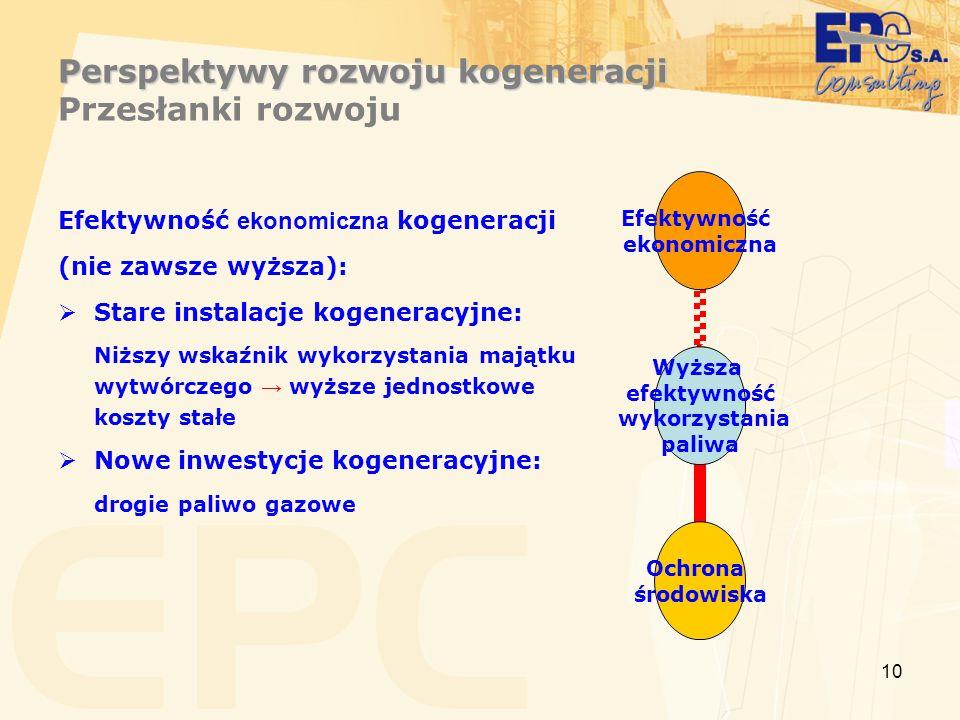 Perspektywy rozwoju kogeneracji Przesłanki rozwoju