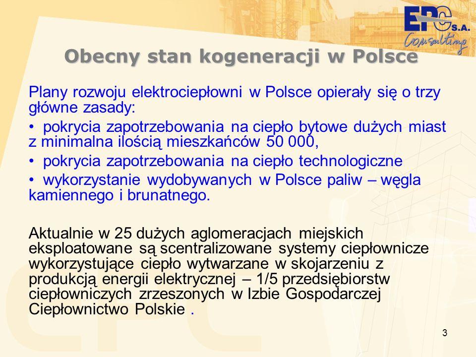 Obecny stan kogeneracji w Polsce