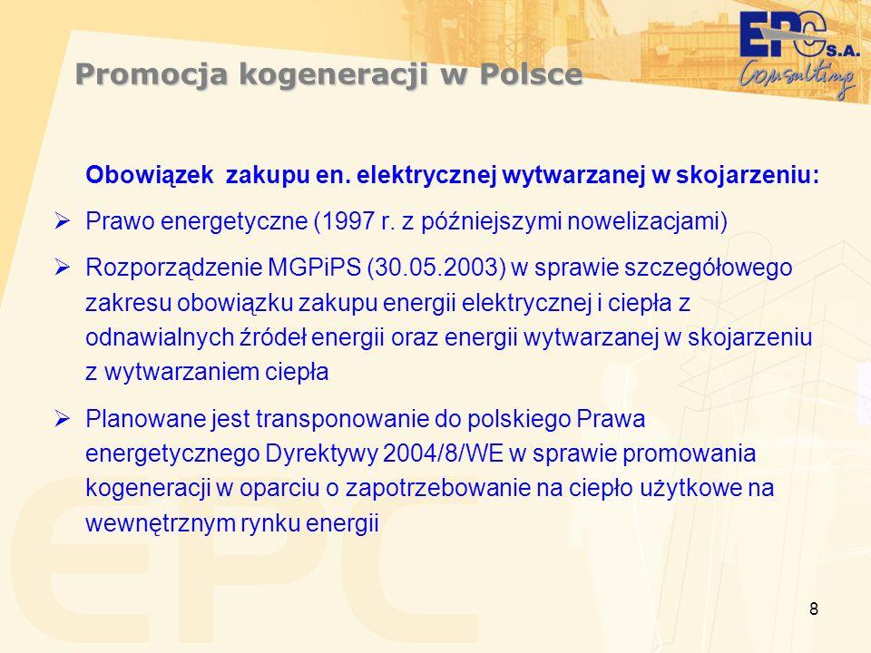 Promocja kogeneracji w Polsce