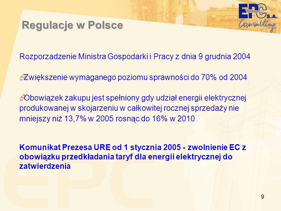 Regulacje w Polsce Rozporzadzenie Ministra Gospodarki i Pracy z dnia 9 grudnia 2004. Zwiększenie wymaganego poziomu sprawności do 70% od 2004.