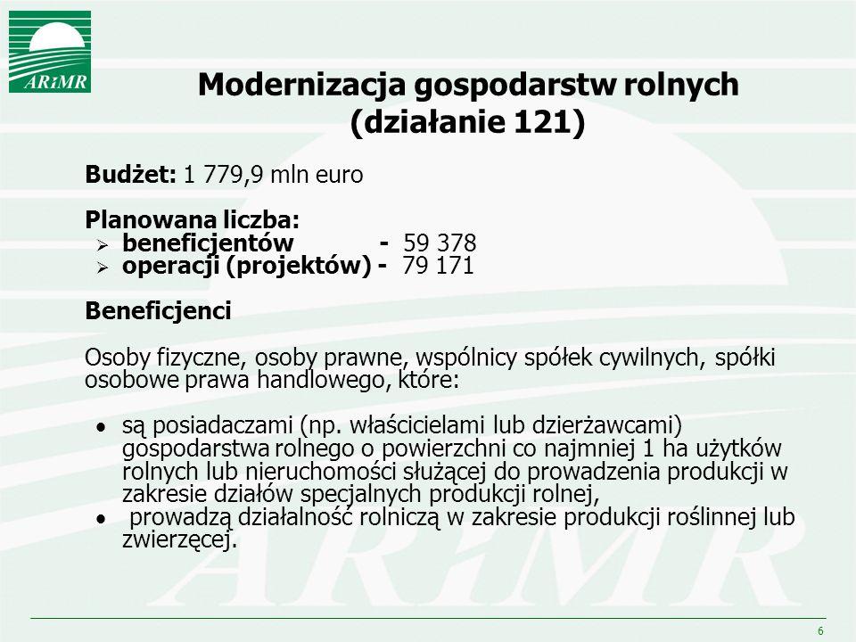 Modernizacja gospodarstw rolnych (działanie 121)