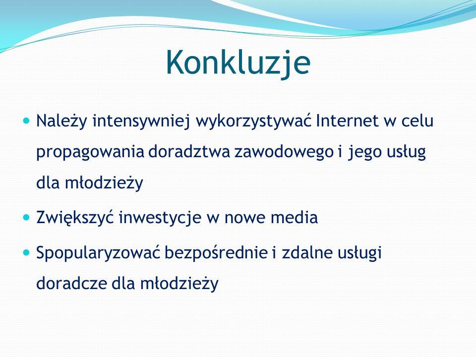 Konkluzje Należy intensywniej wykorzystywać Internet w celu propagowania doradztwa zawodowego i jego usług dla młodzieży.
