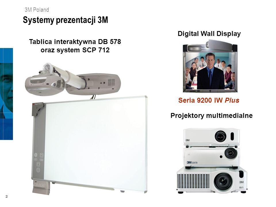 Tablica interaktywna DB 578 oraz system SCP 712