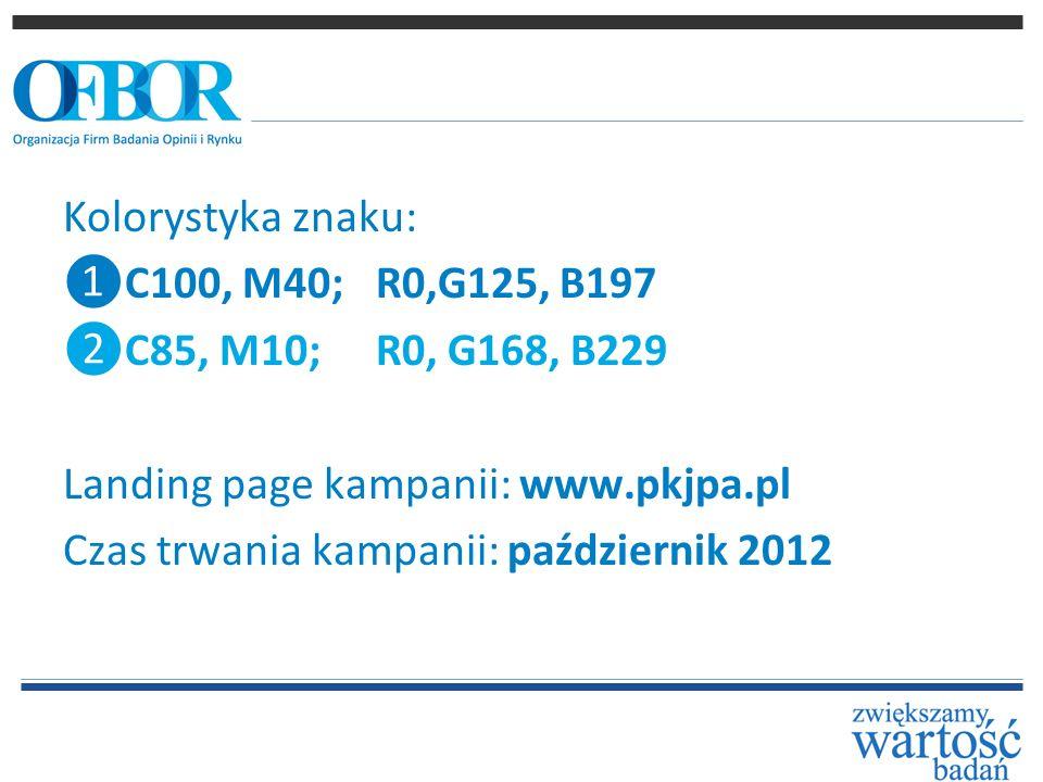Kolorystyka znaku: C100, M40; R0,G125, B197. C85, M10; R0, G168, B229. Landing page kampanii: www.pkjpa.pl.