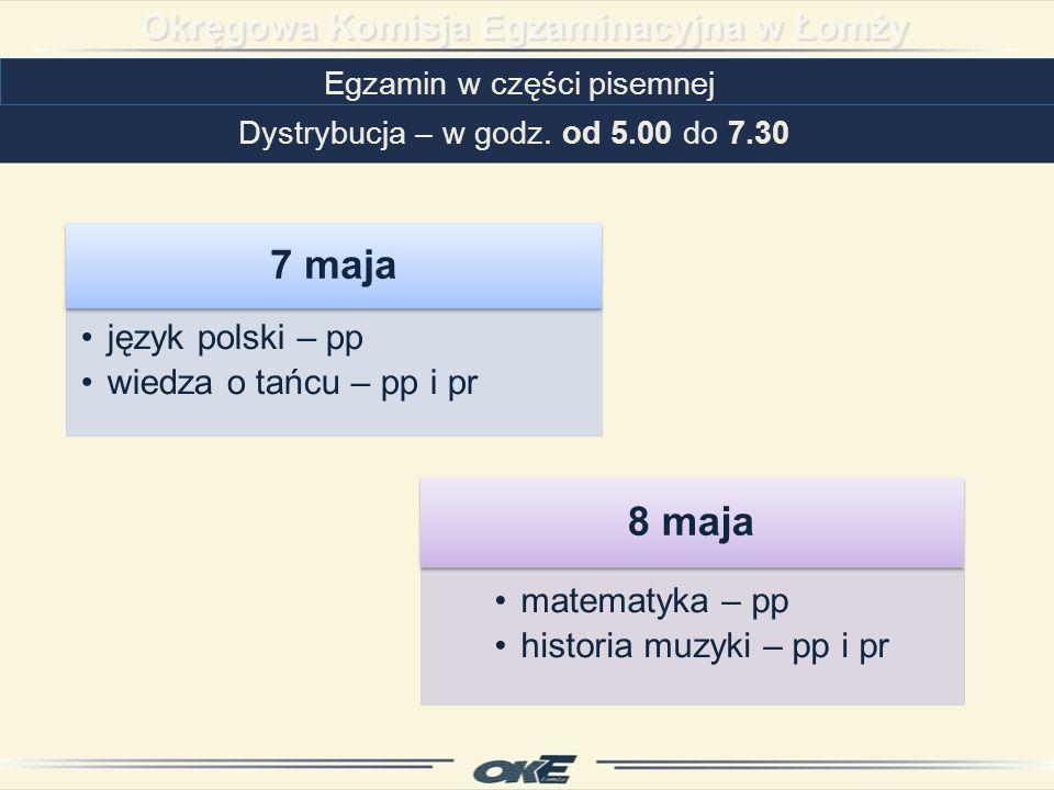 7 maja 8 maja język polski – pp wiedza o tańcu – pp i pr