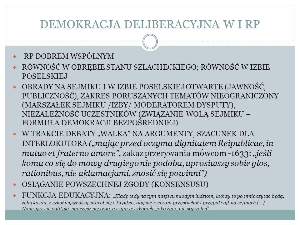 DEMOKRACJA DELIBERACYJNA W I RP