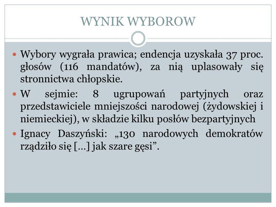 WYNIK WYBOROW Wybory wygrała prawica; endencja uzyskała 37 proc. głosów (116 mandatów), za nią uplasowały się stronnictwa chłopskie.