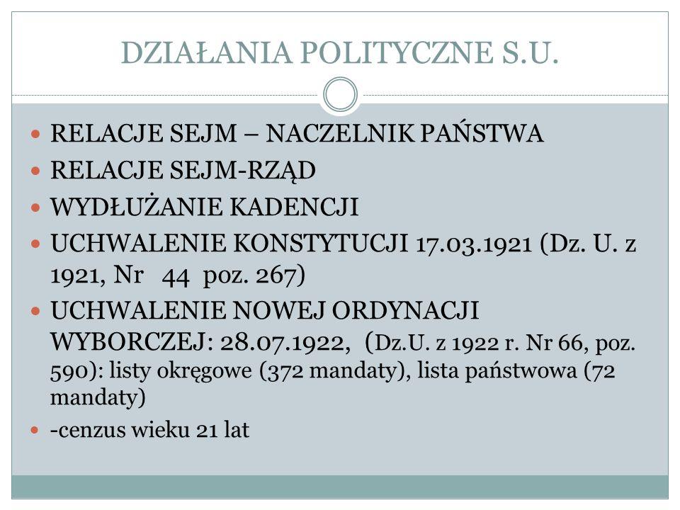 DZIAŁANIA POLITYCZNE S.U.