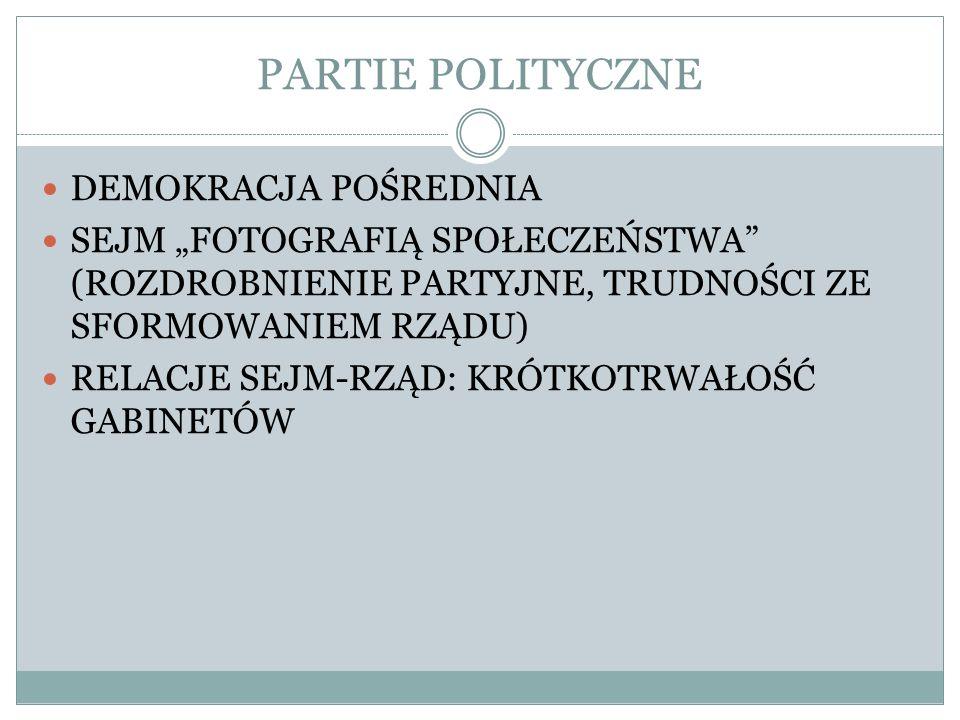 PARTIE POLITYCZNE DEMOKRACJA POŚREDNIA