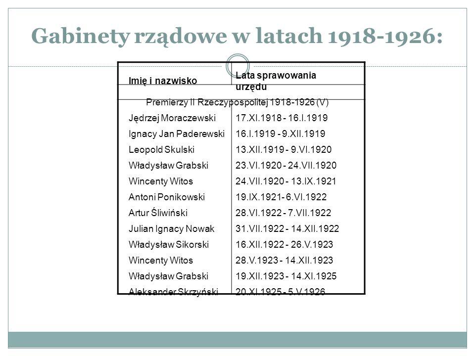Gabinety rządowe w latach 1918-1926: