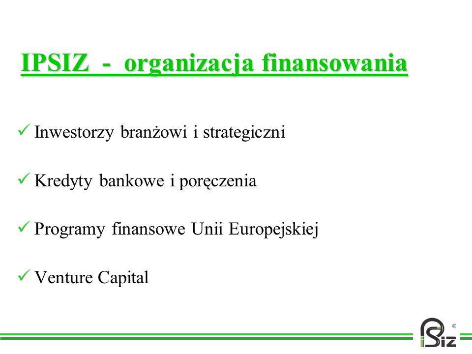 IPSIZ - organizacja finansowania