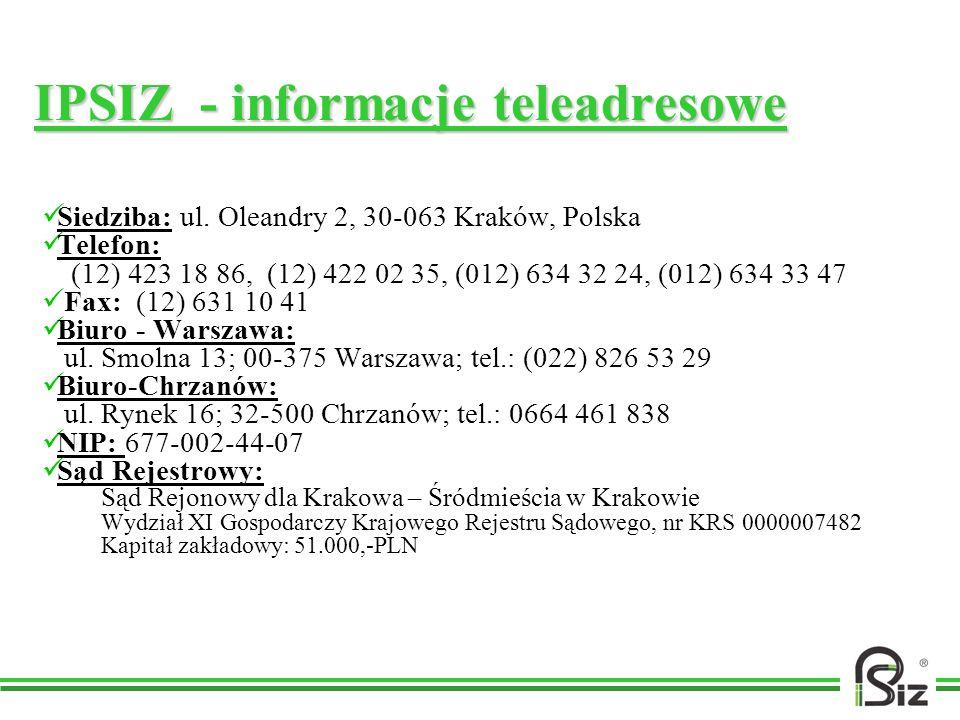 IPSIZ - informacje teleadresowe