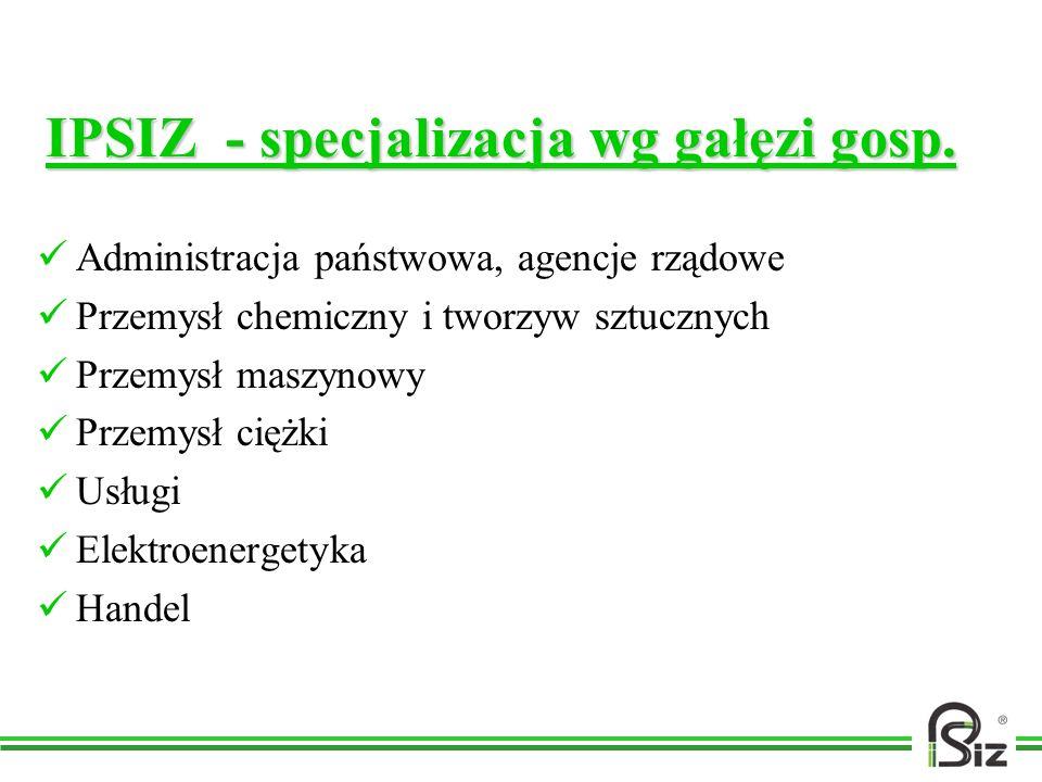 IPSIZ - specjalizacja wg gałęzi gosp.