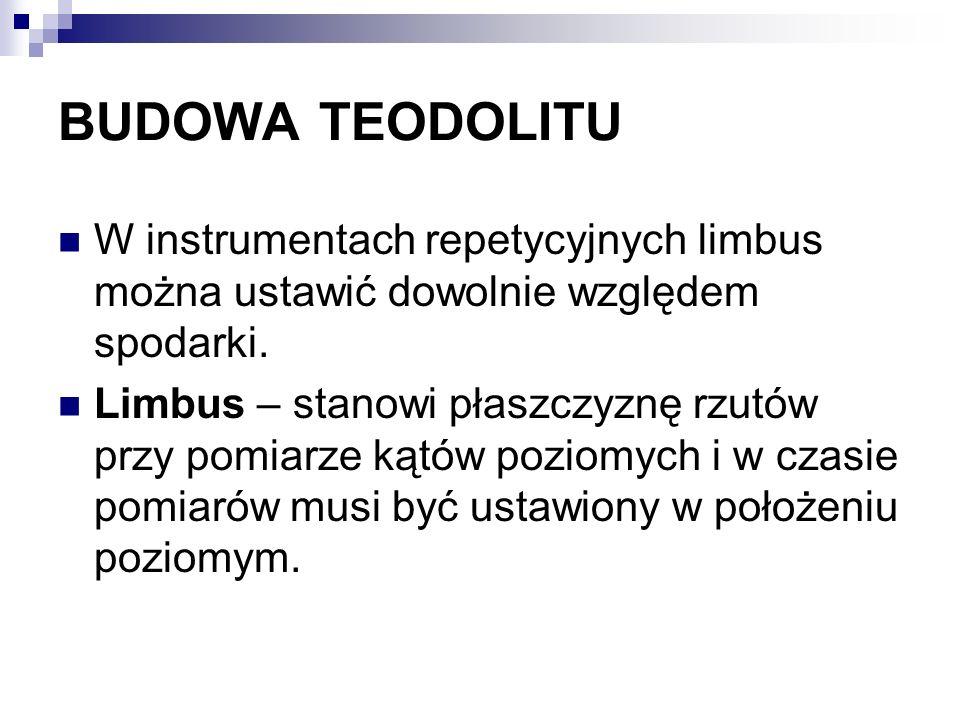 BUDOWA TEODOLITUW instrumentach repetycyjnych limbus można ustawić dowolnie względem spodarki.