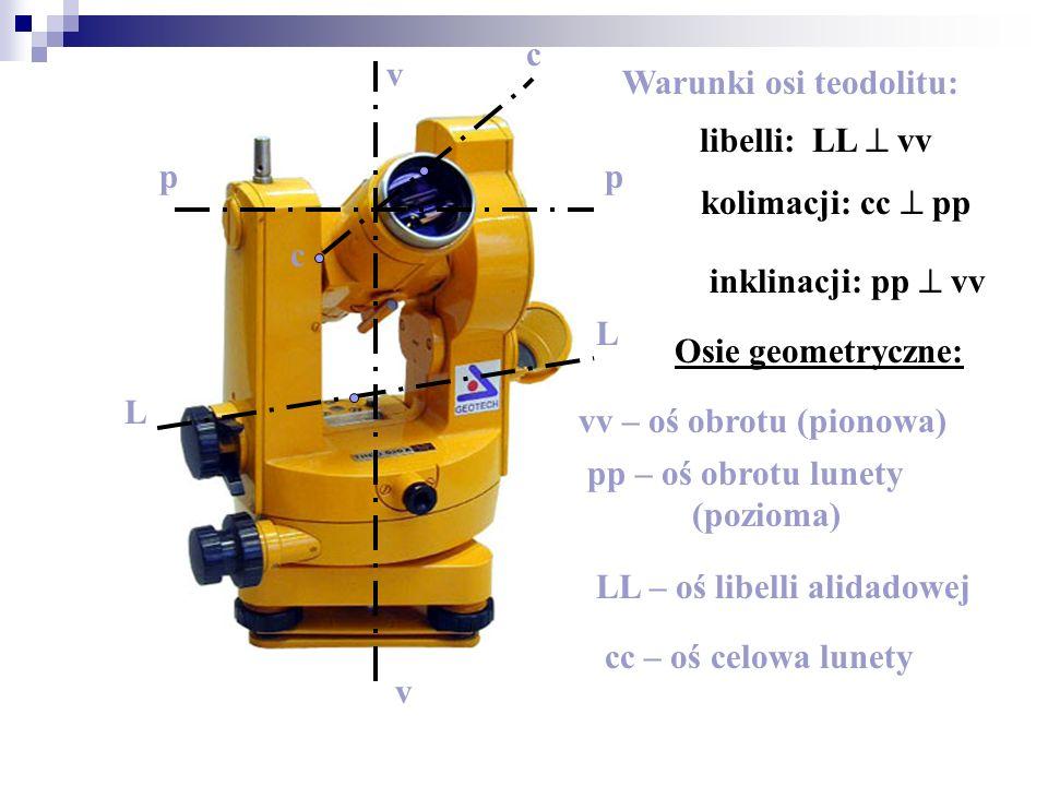 cv. Warunki osi teodolitu: libelli: LL  vv. p. p. kolimacji: cc  pp. c. inklinacji: pp  vv. L. Osie geometryczne: