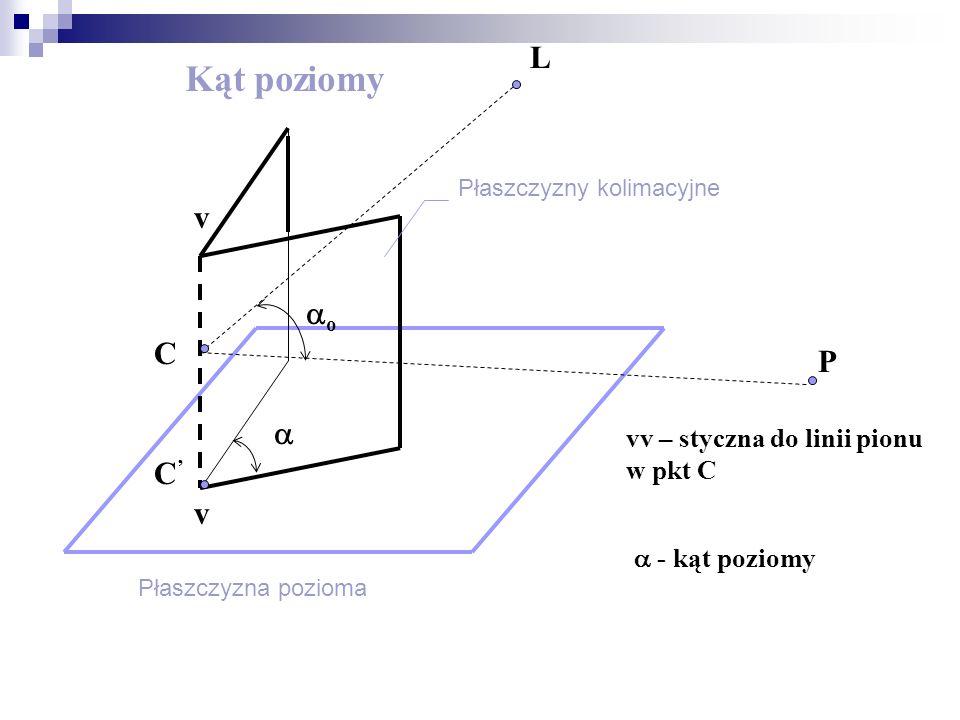 Kąt poziomy L v o C P  C' v vv – styczna do linii pionu w pkt C