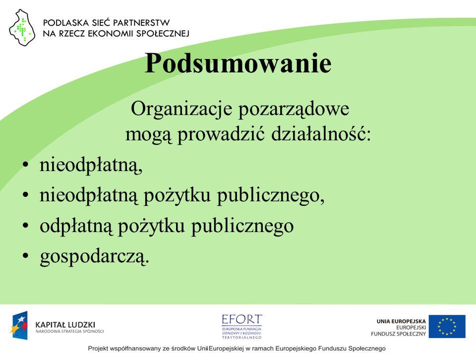 Organizacje pozarządowe mogą prowadzić działalność: