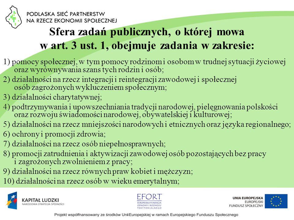 Sfera zadań publicznych, o której mowa w art. 3 ust
