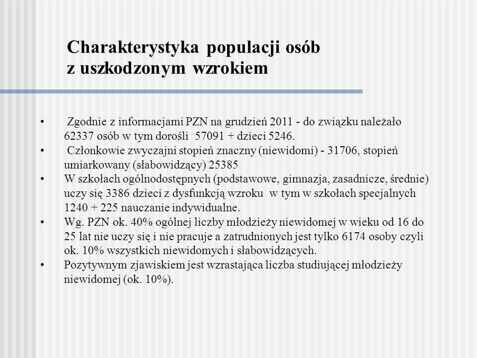 Charakterystyka populacji osób z uszkodzonym wzrokiem