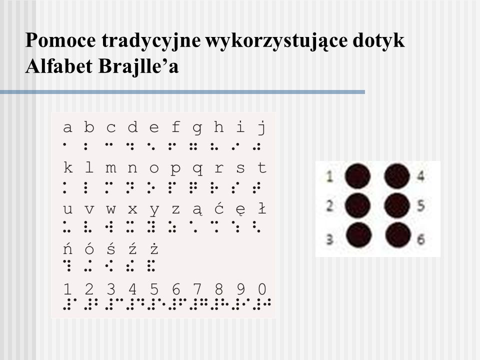 Pomoce tradycyjne wykorzystujące dotyk Alfabet Brajlle'a