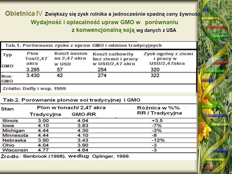 Obietnica IV Zwiększy się zysk rolnika a jednocześnie spadną ceny żywności Wydajność i opłacalność upraw GMO w porównaniu z konwencjonalną soją wg danych z USA