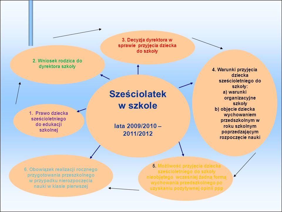 Sześciolatek w szkole lata 2009/2010 –2011/2012