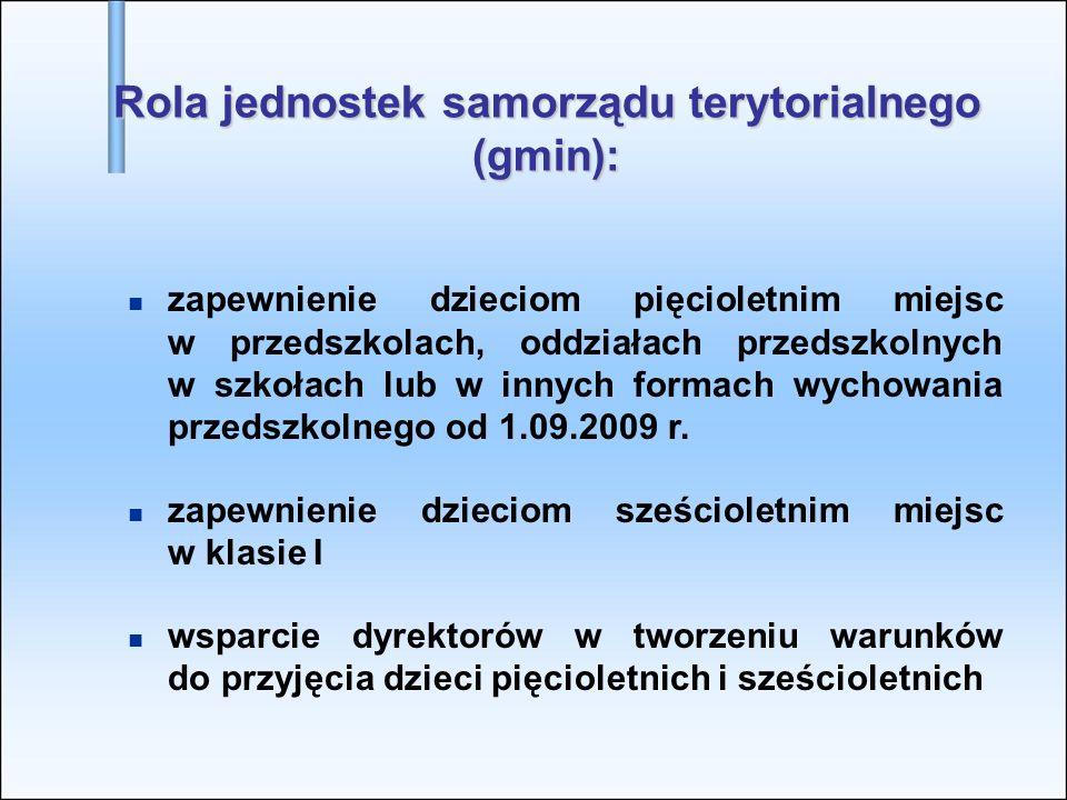 Rola jednostek samorządu terytorialnego (gmin):