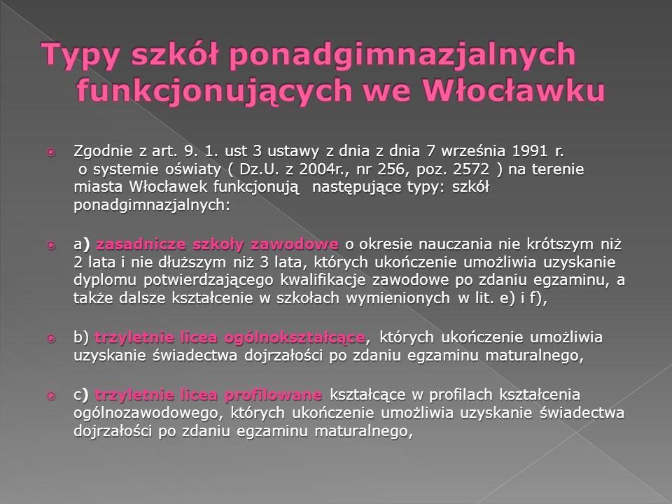Typy szkół ponadgimnazjalnych funkcjonujących we Włocławku