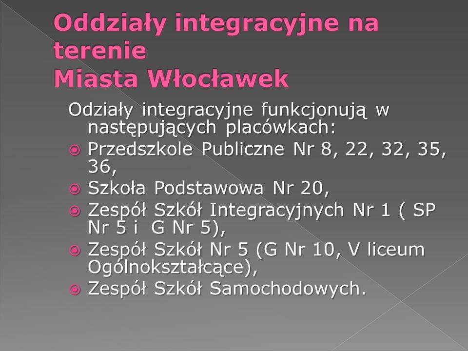 Oddziały integracyjne na terenie Miasta Włocławek