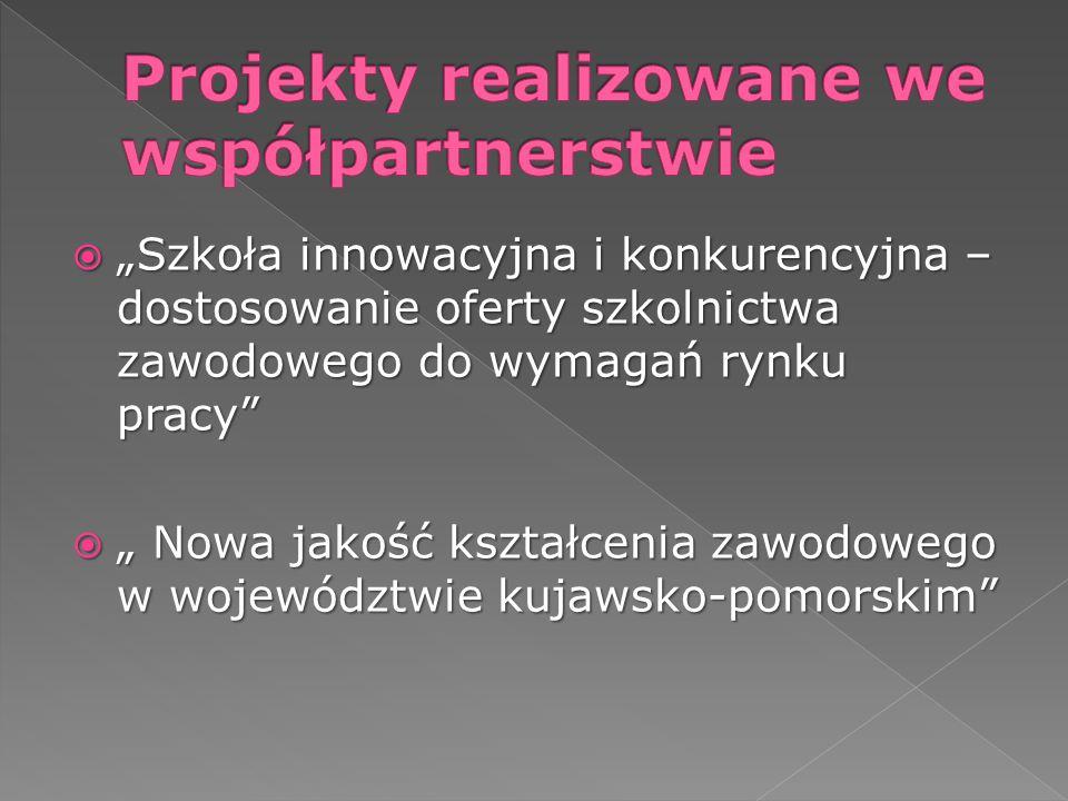 Projekty realizowane we współpartnerstwie