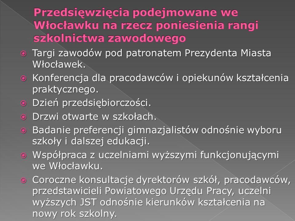 Przedsięwzięcia podejmowane we Włocławku na rzecz poniesienia rangi szkolnictwa zawodowego