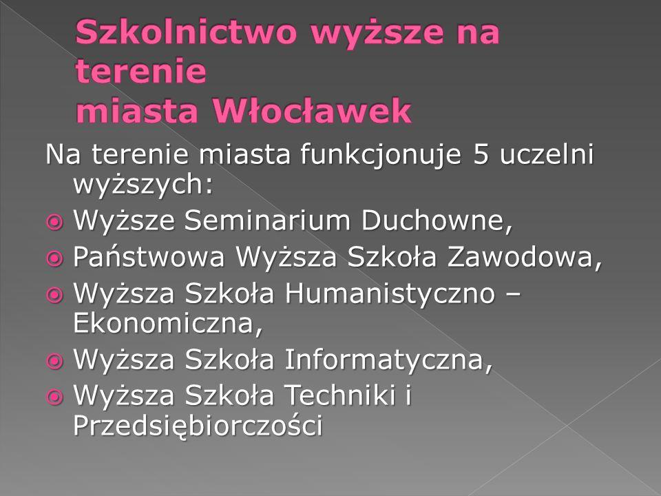 Szkolnictwo wyższe na terenie miasta Włocławek