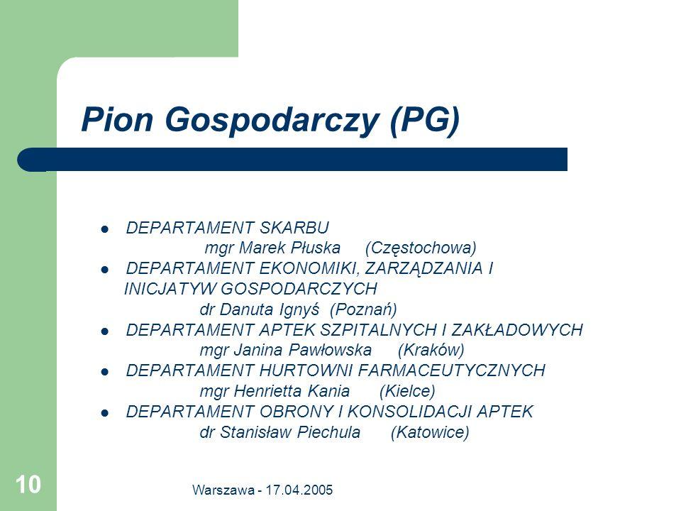Pion Gospodarczy (PG) DEPARTAMENT SKARBU