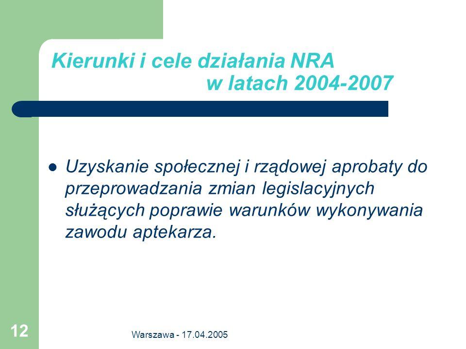 Kierunki i cele działania NRA w latach 2004-2007