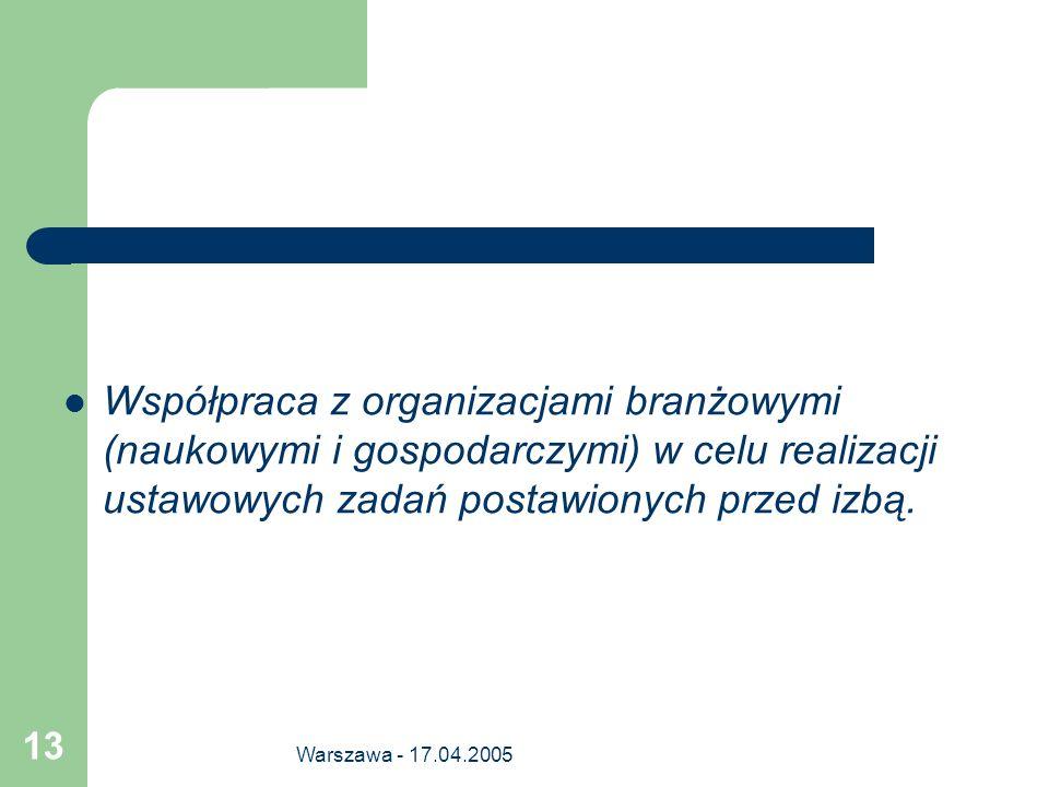 Współpraca z organizacjami branżowymi (naukowymi i gospodarczymi) w celu realizacji ustawowych zadań postawionych przed izbą.
