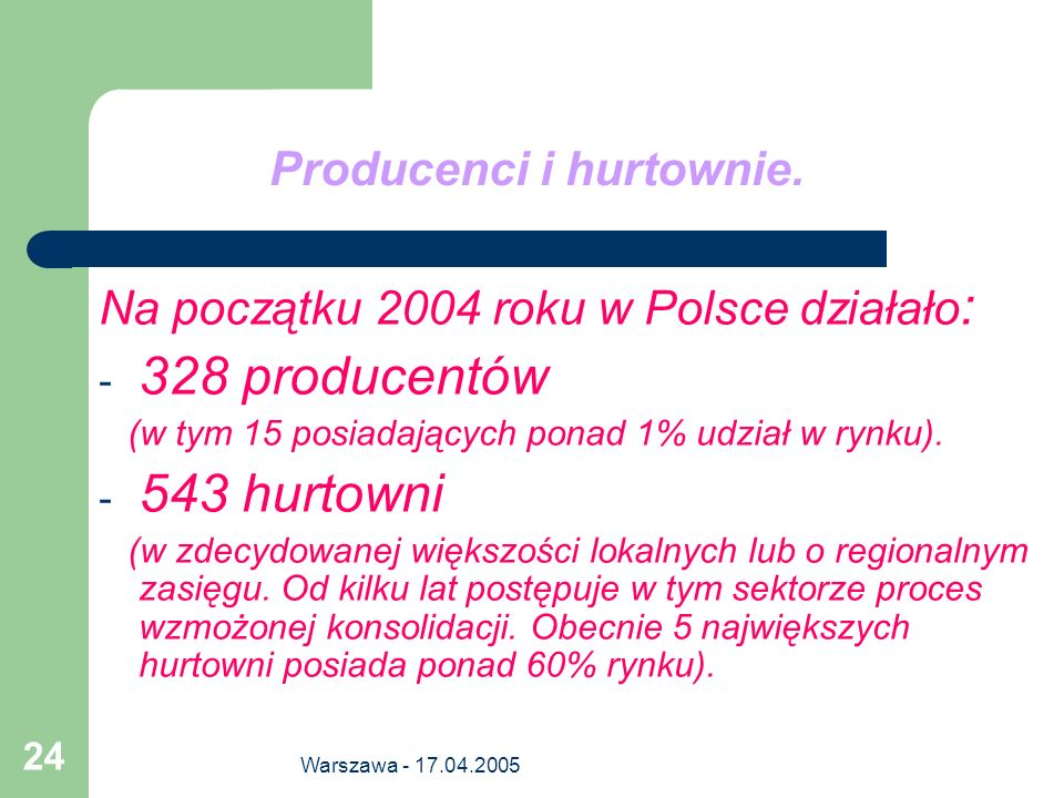 Producenci i hurtownie.