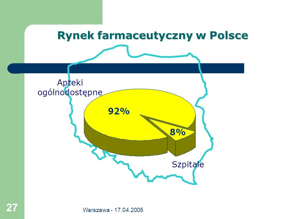 Rynek farmaceutyczny w Polsce