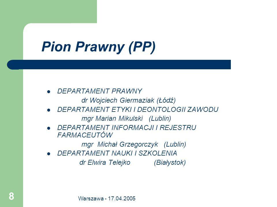 Pion Prawny (PP) DEPARTAMENT PRAWNY dr Wojciech Giermaziak (Łódź)