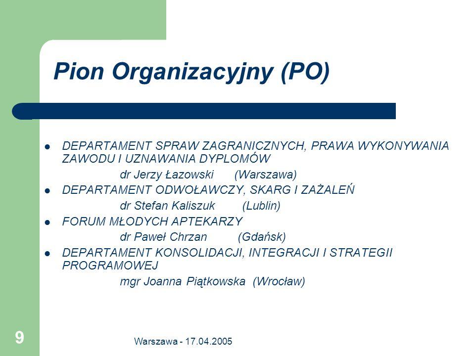 Pion Organizacyjny (PO)