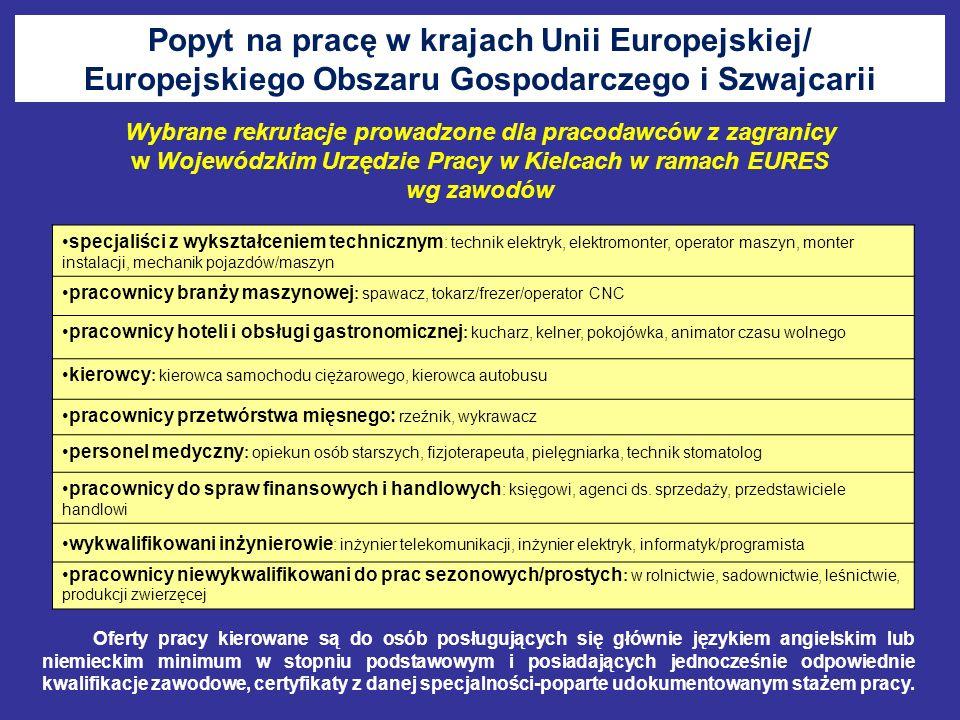 Popyt na pracę w krajach Unii Europejskiej/