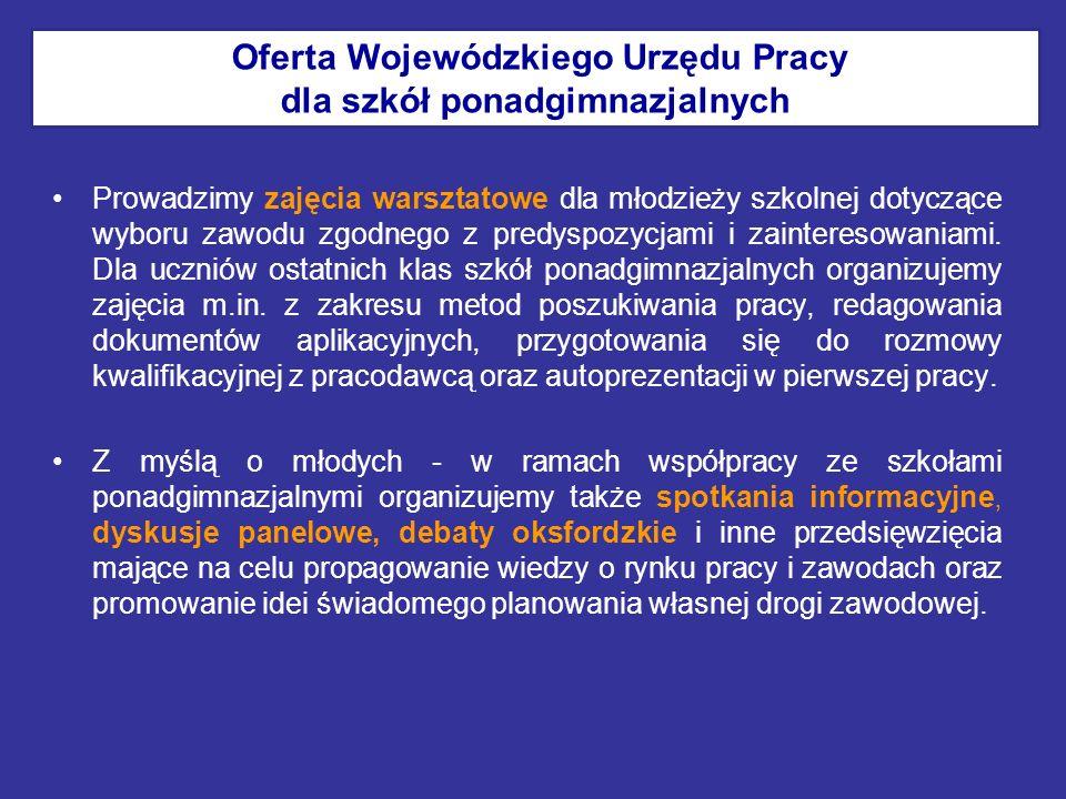 Oferta Wojewódzkiego Urzędu Pracy dla szkół ponadgimnazjalnych